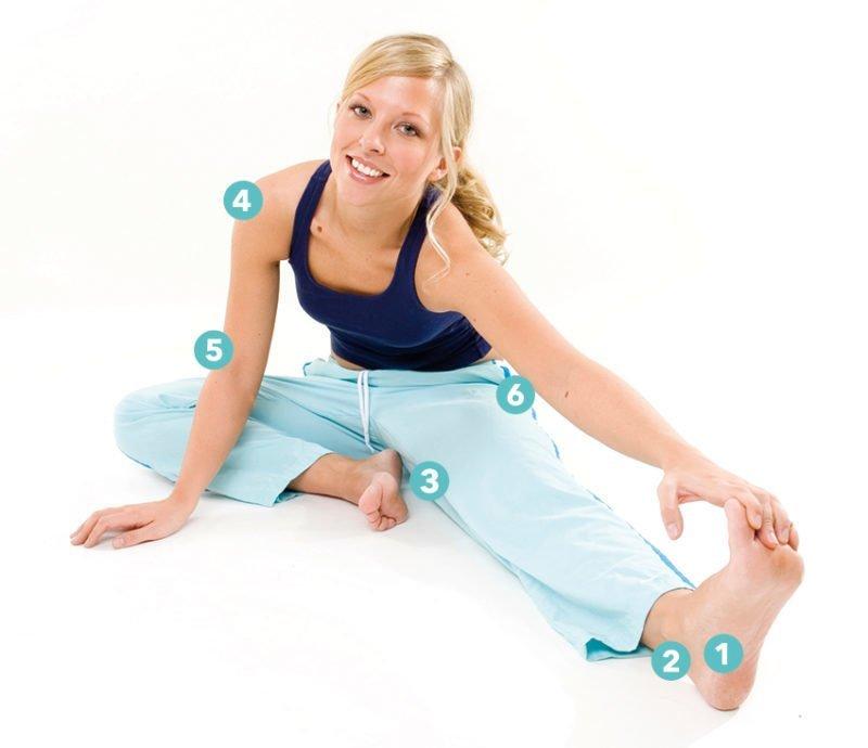 Immagine di una ragazza seduta che stretching allungando la propria mano sinistra verso il pollice